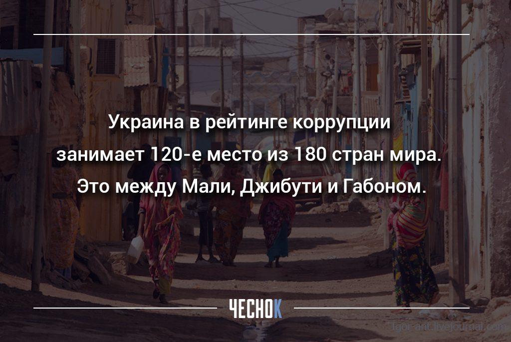 уровень коррупции в Украине