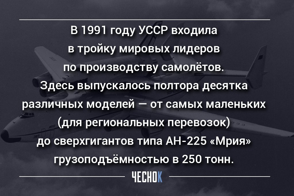 Украинская авиационная промышленность в 1991 году