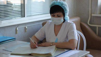 Photo of Минздрав временно приостановил оказание плановой помощи